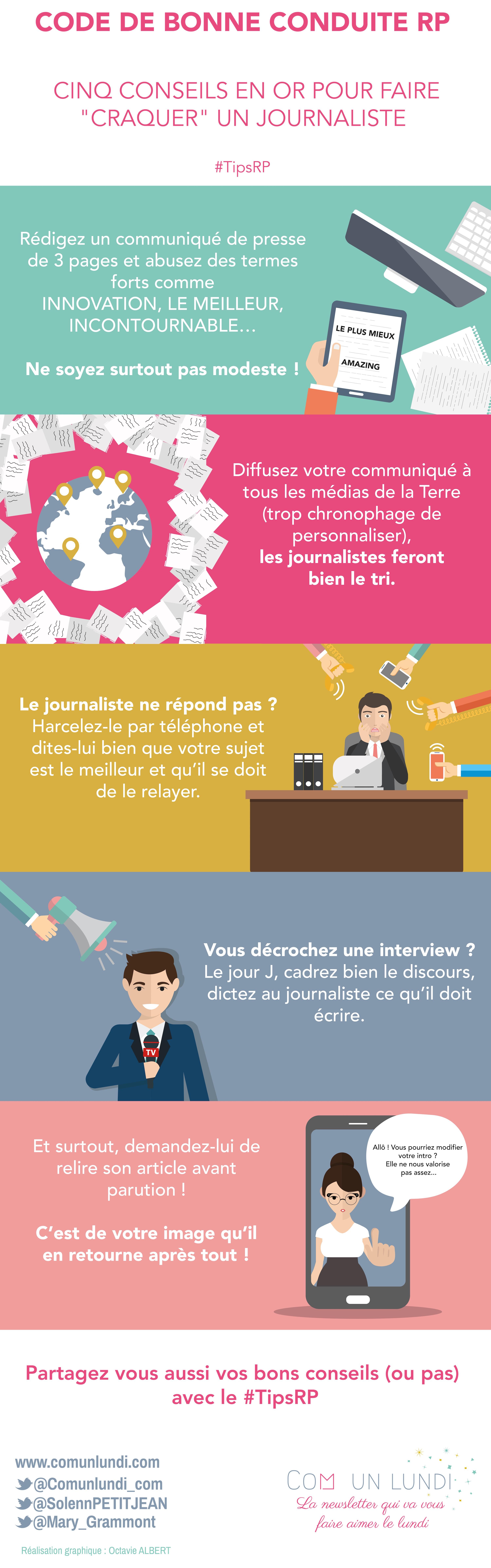 Notre_Infographie-codebonneconduiteRP-ComUnLundi